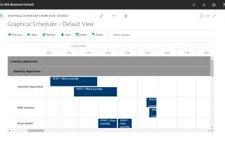 Graphical Scheduler Default View