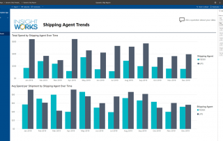 Shipping Agent Trends